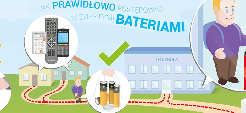 http://www.polubbaterie.pl/aktualno%C5%9Bci/